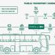 exellios transporte publico conectividad